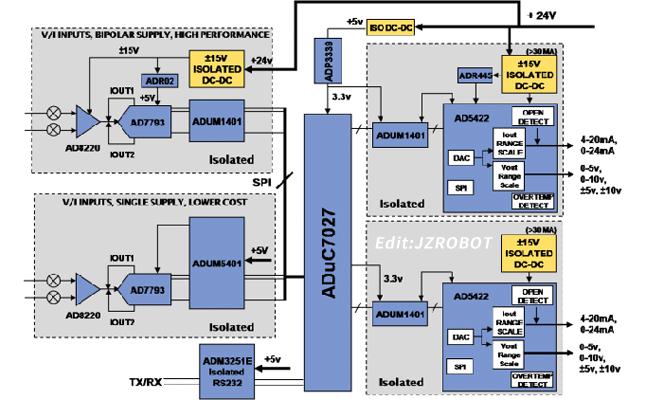PLC机械手设计