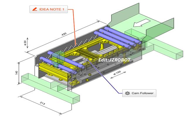 送料机构的分类 以缝纫机的送料机构为例