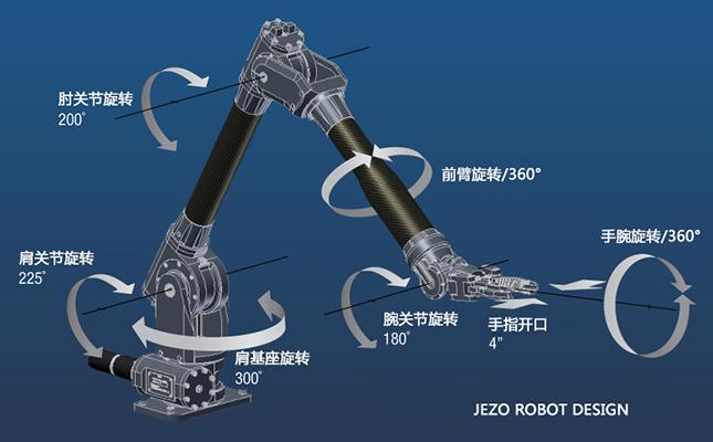 机械手结构
