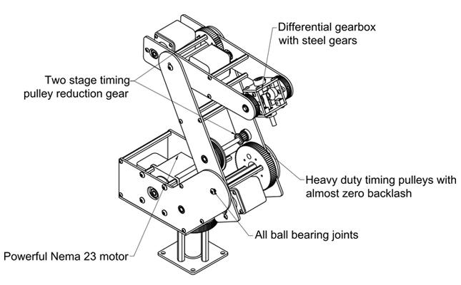 機械手臂設計