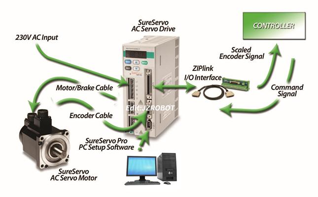 交流伺服运动控制系统