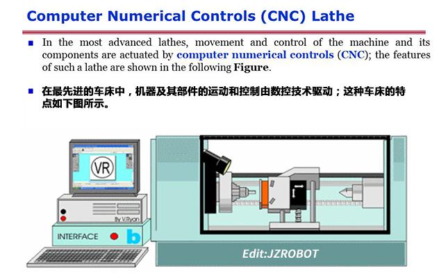 什么是数控技术