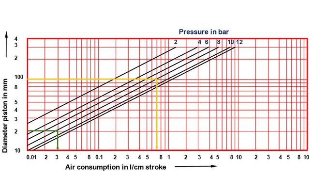 气缸耗气量计算