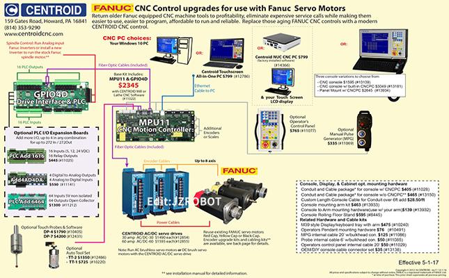 FANUC数控系统