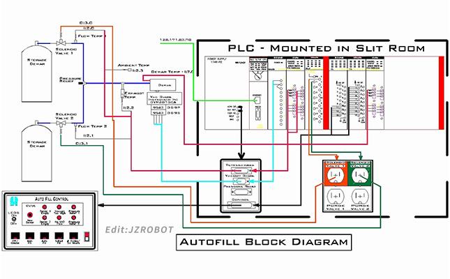 plc电气原理图